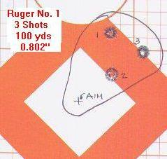 [Typical target fired with Ruger No. 1, includes cold barrel shot]